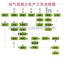 贵阳加气设备厂家,生产工艺