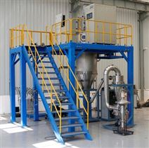 EIGA無坩堝真空感應惰性氣體霧化制粉設備